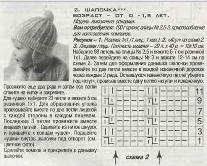 Чепчик спицями для новонародженого  схеми в язання з описом і відео e953244e36d2b