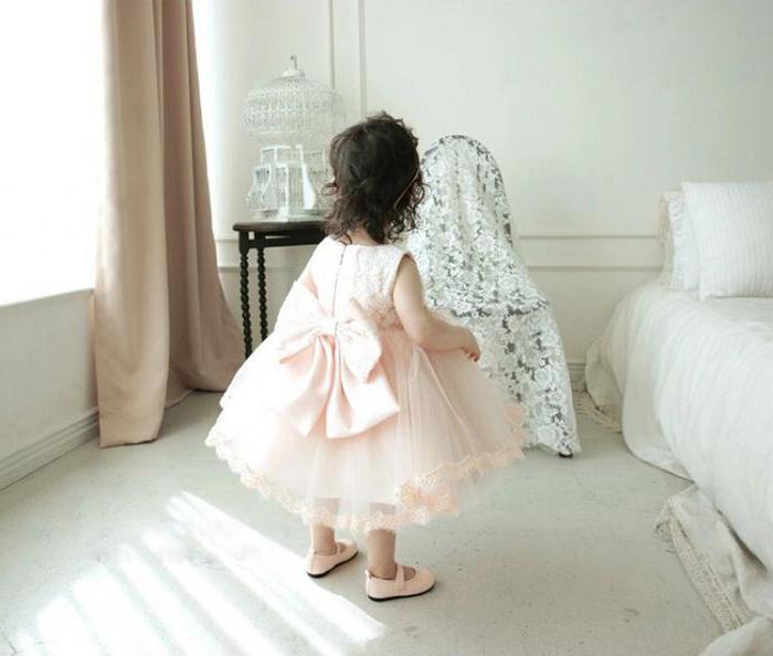Як будується викрійка  сукня для дівчинки 1 рік ef09a37844df0