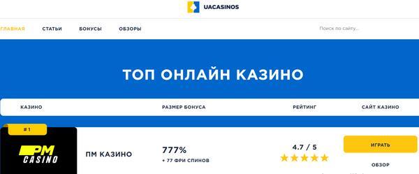 рейтинг лучших онлайн казино на реальные деньги