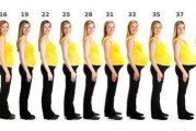 Коли видно живіт при вагітності?