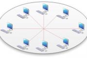 Основні топології локальних мереж. Типи локальних мереж та їх пристрій