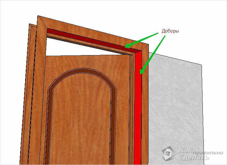 Из чего сделать межкомнатную дверь своими руками