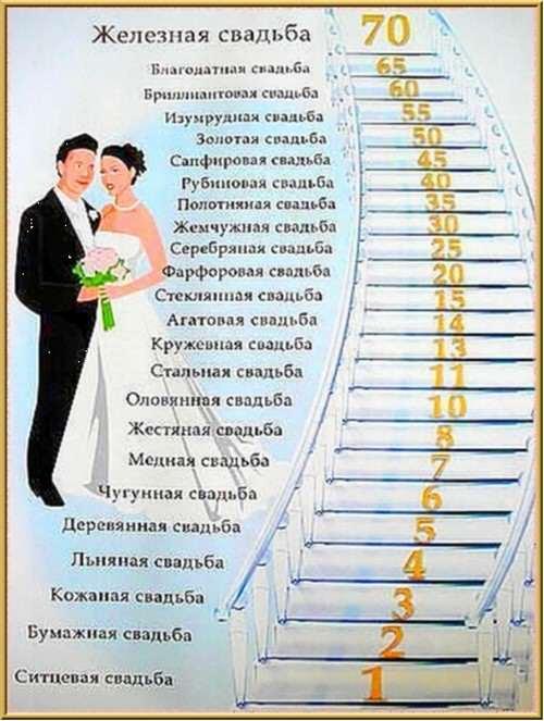 Оригинальное поздравление с бумажной свадьбой