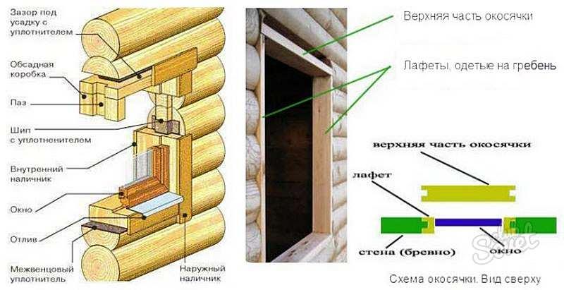 Деревянные окна установка деревянном доме