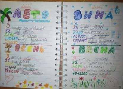 Для девочек своими руками личный дневник оформление 11