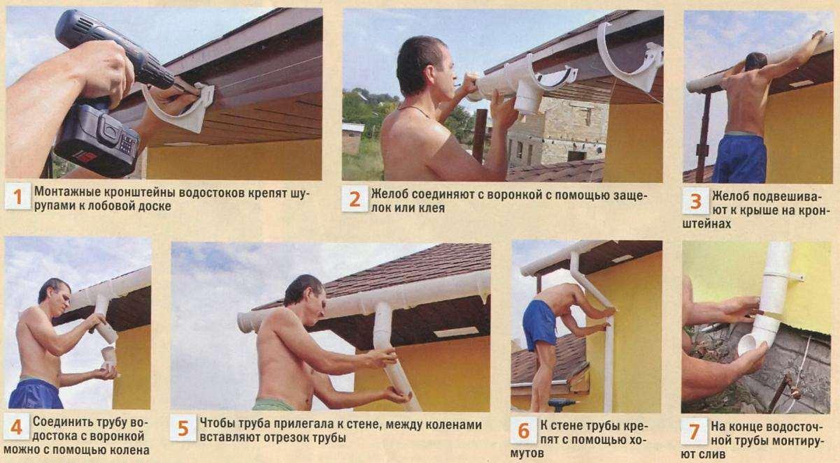 Как сделать сливы дождевой воды своими руками