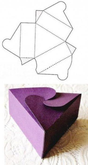 Как сделать подарочную коробку из картона поэтапно