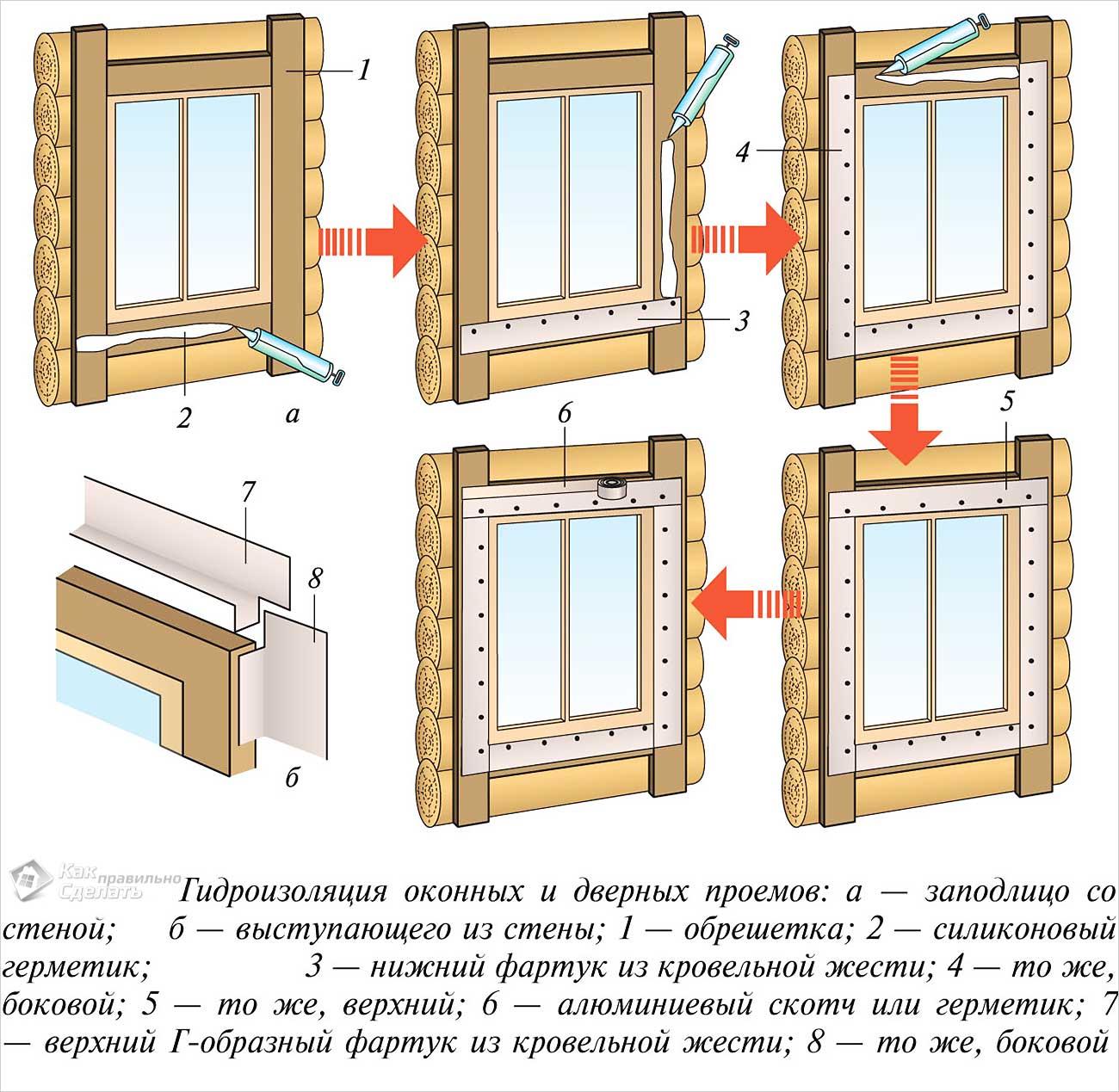 Как обрамить дверной проем своими руками сайдингом