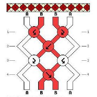 Схема из мулине из 2 цветов