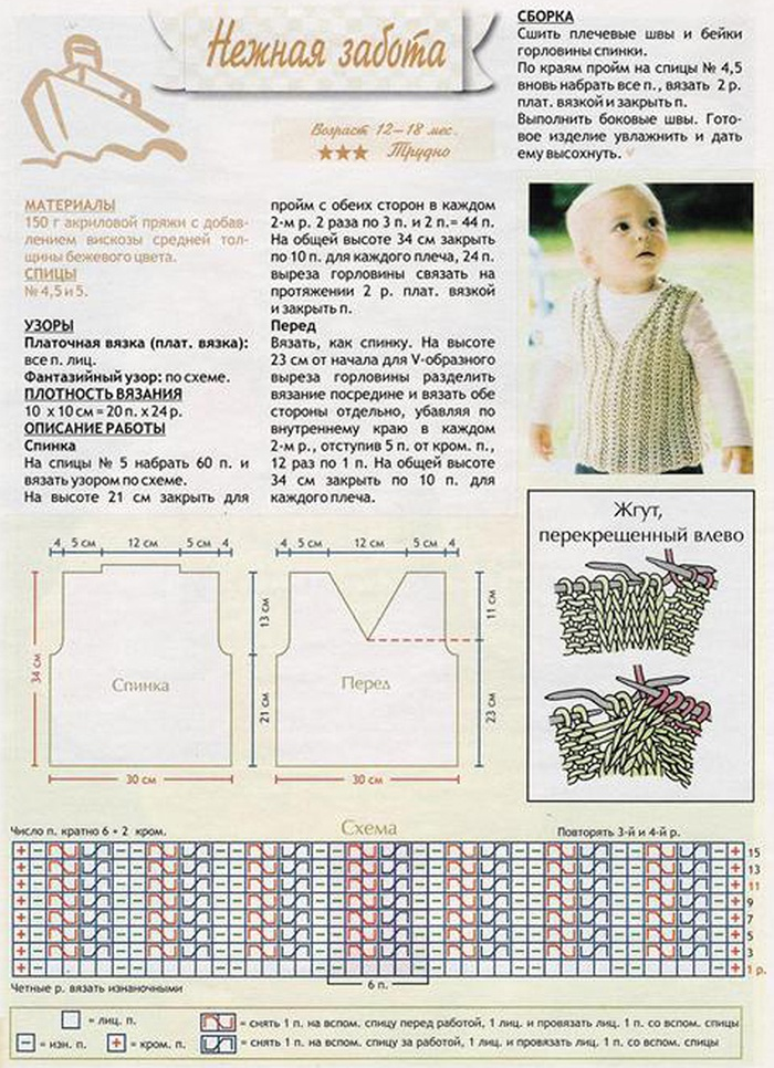 Вязание спицами жилетка на ребенка простейшая6