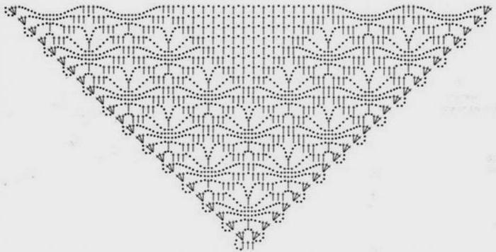 Самое простое вязание крючком шали 64