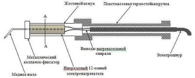 Нагревательный элемент своими руками схема