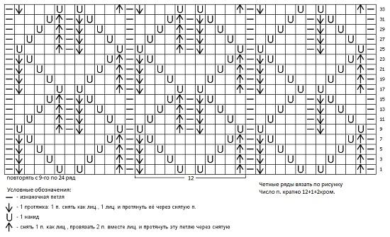 Узоры для пледа спицами схема вязания 33