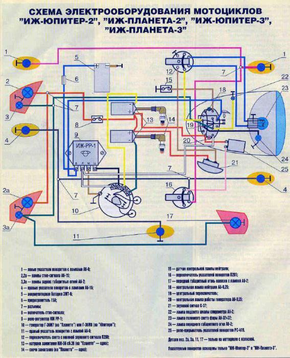 Электрические схемы на мотоциклы иж