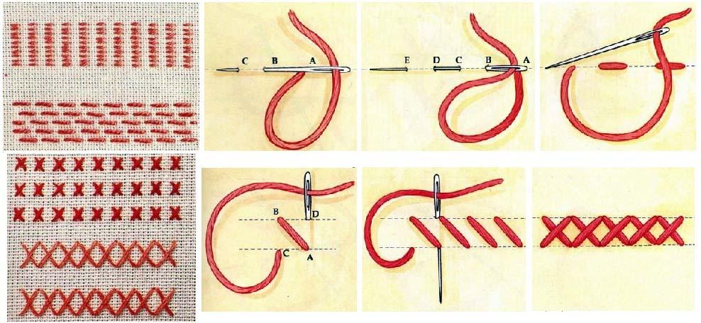 Схема для вышивания счетным крестом