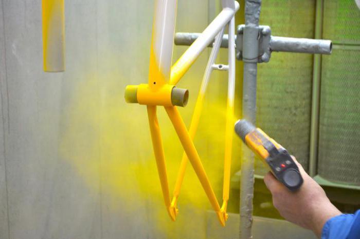 Домашних условиях порошковая покраска