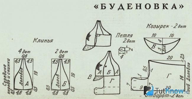 Как сделать будёновку из бумаги своими руками