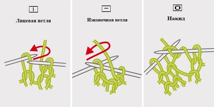 Схема вязания изнаночная лицевая 59
