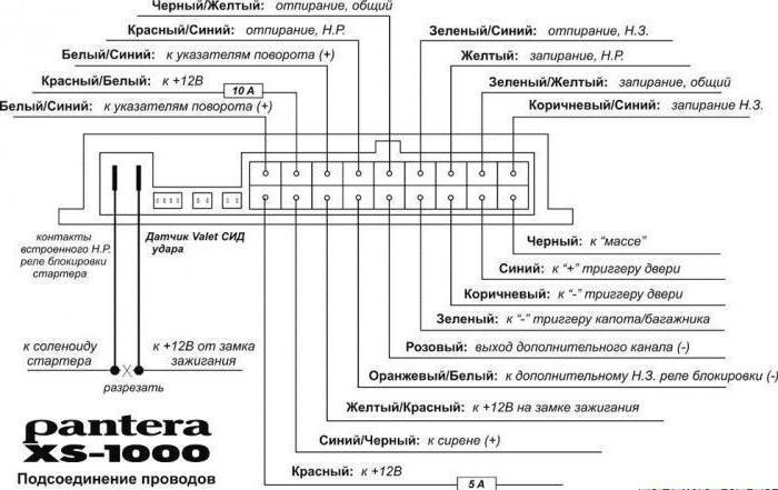Схема сигнализации pantera slr-5600
