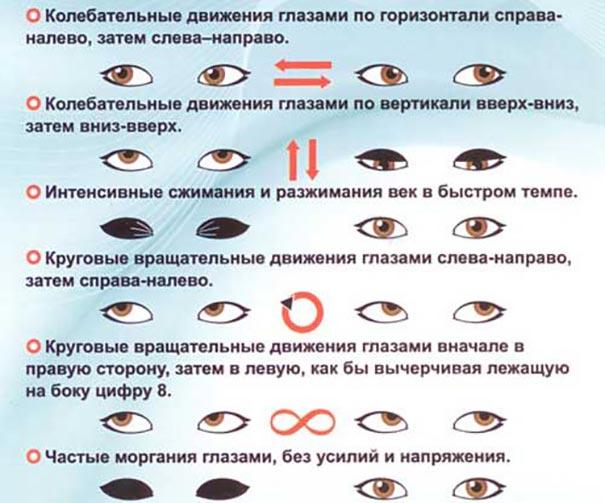 Восстановление зрения запрещенное видео