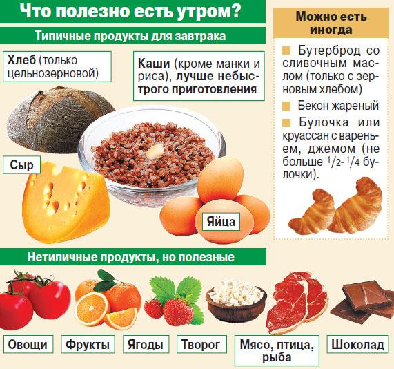 Каши при белковой диете