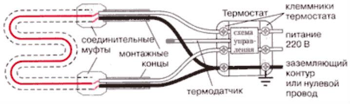 Схема кабеля для brother