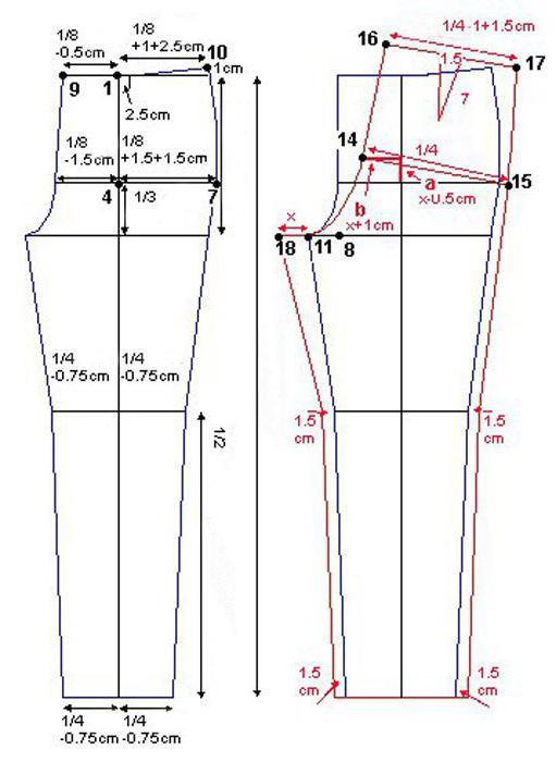 Выкройки брюк для начинающих простые