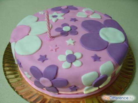 Как украсить торт для девочки с мастикой своими руками