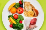 Дієта по днях для схуднення