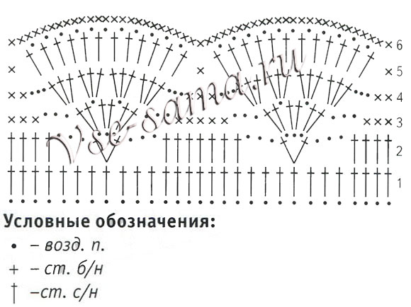 Вязание крючком воротничков схемы с описанием для начинающих