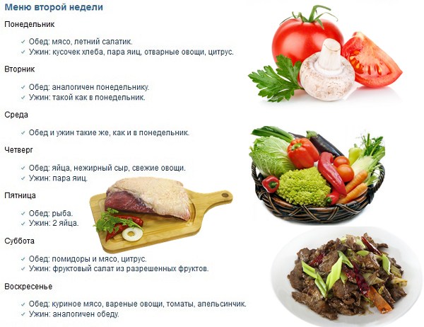 Метаболическая диета: этапы, меню и рецепты Food and Health