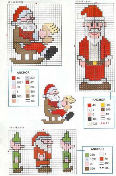 ... Дід Мороз чи Санта-Клаус. Саме цього старого з нетерпінням чекають діти.  Тому якщо ваша новорічна вишивка хрестом буде з зображенням Санти 42d3c111ec34b