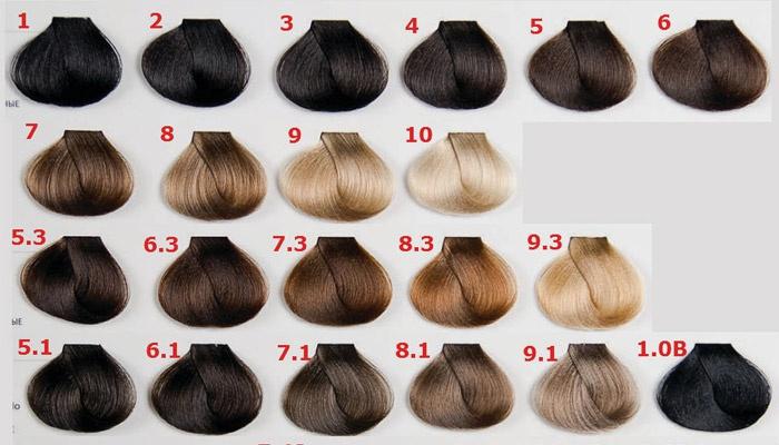 Безаммиачная краска для волос палитра цветов