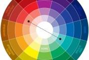 Крута шпаргалка по поєднанню кольорів