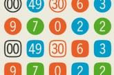 Чим відрізняється позиційна система числення від непозиционної?