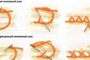 Петельний шов — як зробити покроково для обметування тканини вручну або вишивки з відео