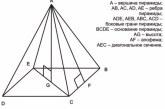 Порада 1: Як знайти площу бічної поверхні піраміди